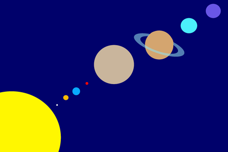 Planets of solar system: different dimensions