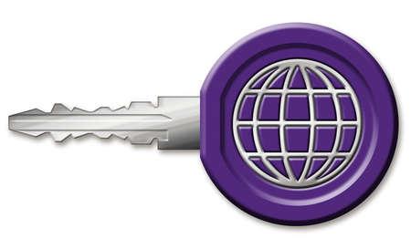 keyring: Internet Access Key