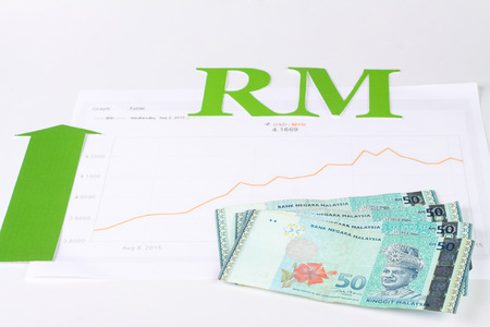 green arrow: malaysian money with green arrow and malaysia ringgit sign on fluctuating chart