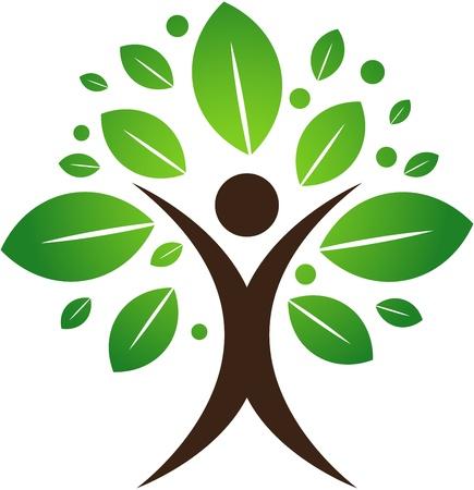 Menselijke figuur met bladeren die de verbinding tussen mens en natuur