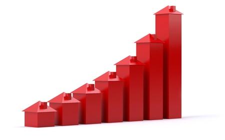 viviendas: Concepto de crecimiento de la vivienda o constuction mercado