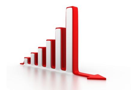 humilde: Gráfico de negocio declive