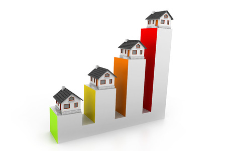 real estate growth: Growth in real estate graph