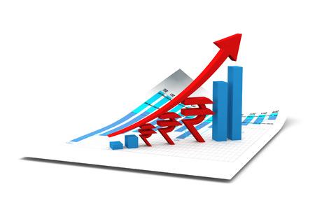 rupee: Financial growth chart