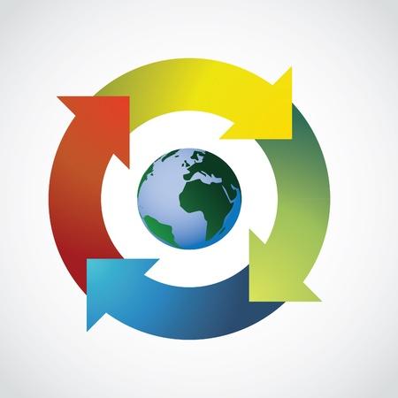 cíclico: El planeta Tierra en el círculo de la flecha - ilustración