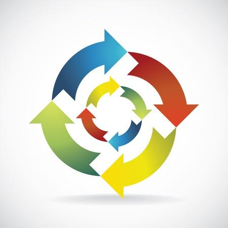 cíclico: Color de reciclar símbolos concepto, fondo, plantilla - ilustración Vectores