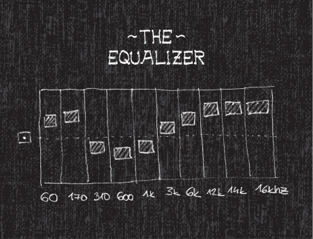 console table: Hand drawn equalizer by chalk on black board - illustration