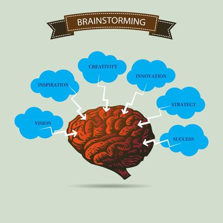 Brainstorming scheme, vector illustration 일러스트