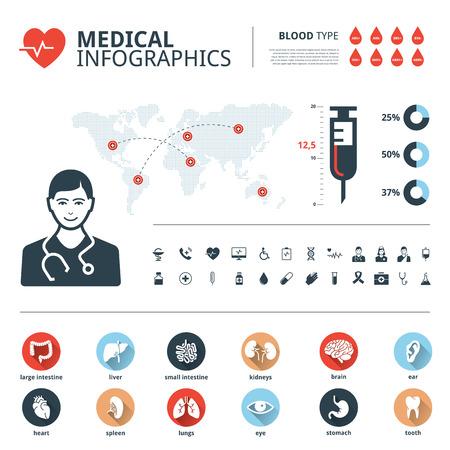 Icône médicale définie organes humains avec le corps humain et la carte du monde infographique Banque d'images - 49082232