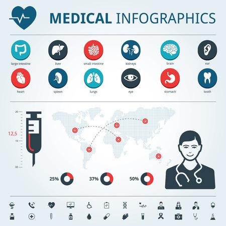 autoridad: Conjunto médico del icono órganos humanos con el cuerpo humano y de mundo información gráfica Vectores