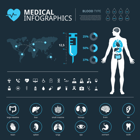 Medical icon set human organs with human body and world map graphic info