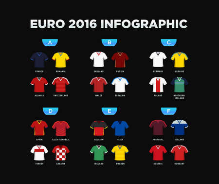 england: euro 2016 tournament draw results. Vector flat style infographic set of football T-shirts