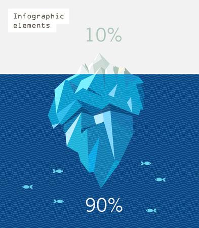 Infografik Polygon flache Abbildung Eisbergs. Blaue Wellen und kleine Fische Vektorgrafik