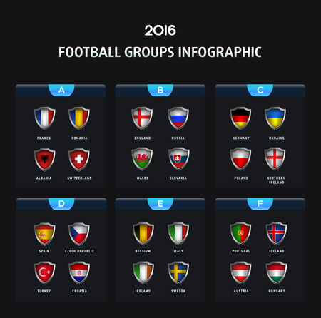 ireland cities: France 2016 football icons flags of the countries. All groups with soccer team shields. Infographic elements Illustration