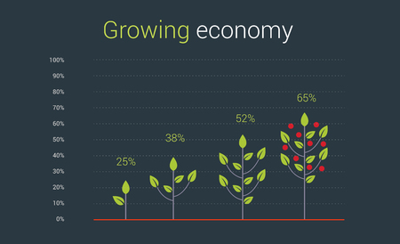 green economy: green economy concept : graph of growing sustainable environment with business Illustration