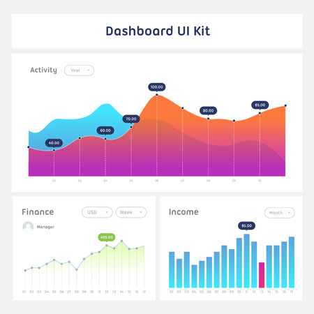 scrollbar: Dashboard UI and UX Kit. Bar chart and line graph designs. Different infographic elements. White background Illustration