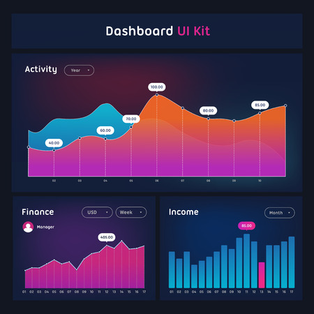 Dashboard UI and UX Kit. Bar chart and line graph designs. Different infographic elements. Dark background.