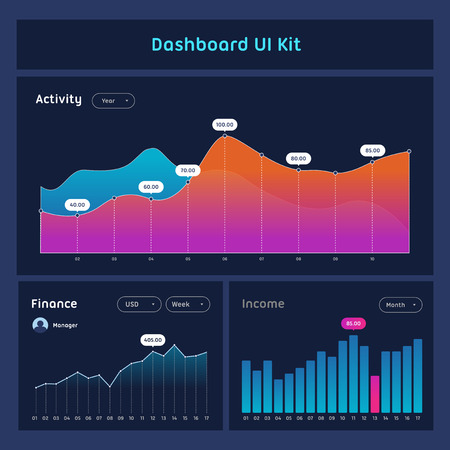 scrollbar: Dashboard UI and UX Kit. Bar chart and line graph designs. Different infographic elements. Dark background.