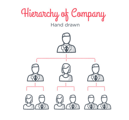 Hierarchy of company, Teamwork, Team tree, Management scheme, Human resources Hand drawn illustration Line icons. Stock Illustratie