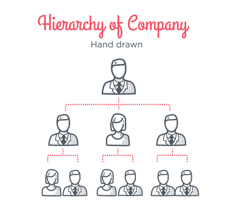 Hierarchy of company. Teamwork. Team tree. Management scheme. Human resources. Hand drawn illustration. Line icons. Banque d'images