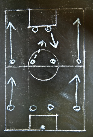 Football (soccer) tactics drawing on chalkboard, 4-4-2 formation. photo