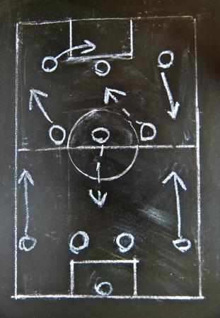 Football (soccer) tactics drawing on chalkboard, 4-3-3 formation.