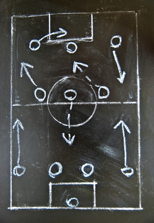 Football (soccer) tactics drawing on chalkboard, 4-3-3 formation. photo