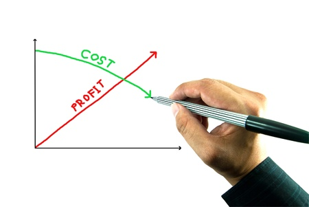 Business hand drawing graph of profit growth vs cost reduction