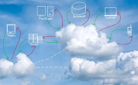 Cloud computing concept with multiple devices Stock Photo - 13586156