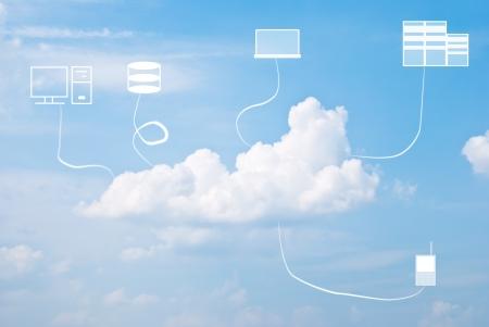 Több eszköz és a számítási felhő koncepció a kék ég