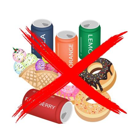 comida chatarra: No Comida R�pida, una ilustraci�n de Forbidden o se�al de prohibici�n en diferentes tipos de alimentos dulces, bebidas gaseosas, helados y Donuts