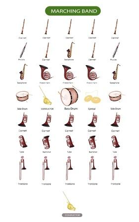 trombon: Ilustración Colección de diferentes secciones de instrumentos musicales para Marching Band Esquema de funcionamiento