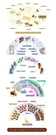 fagot: Ilustracja Kolekcja różnych części instrumentów muzycznych dla Orkiestry Symfonicznej Schemat układu Zdjęcie Seryjne