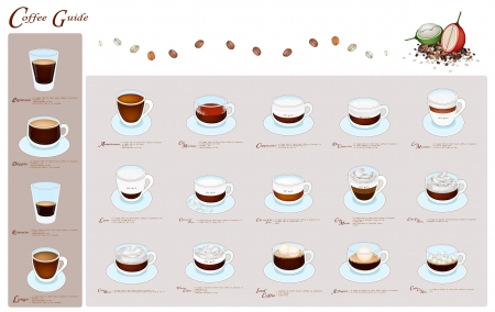 Coffee Guide, Nineteen Types of Coffee Menu on Retro Brown Blackground  Vector