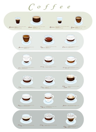 kind of diagram: Coffee Guide, Nineteen Types of Hot Coffee and Iced Coffee Menu on Retro Blackground