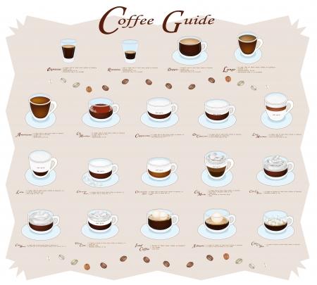 커피 가이드, 커피 메뉴의 종류 또는 갈색 복고풍 blackground에 커피 가이드 일러스트