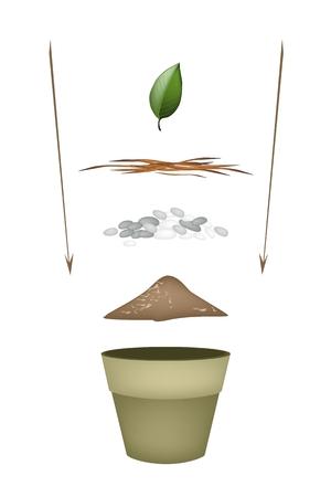 baum pflanzen: Baumpflanzung Schritte, Illustration von keramischen Blume T�pfe mit Blumenerde, D�nger, Saatgut und Jungpflanzen f�r wachsende Pflanzen, Kr�uter und Gem�se.