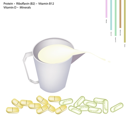 riboflavin: Healthcare Concept, Illustration of Milk with Protein, Riboflavin or Vitamnin B2, Vitamnin B12, Vitamin D and Minerals, Essential Nutrient for Life.