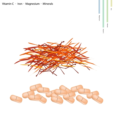 magnesium: Healthcare Concept, Illustration of Saffron Thread with Vitamin C, Iron, Magnesium and Minerals Tablet, Essential Nutrient for Life.