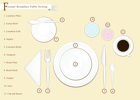 formal place setting: Formal Dinner, Business Dinner or Formal Breakfast Place Setting Preparing for Special Occasions.
