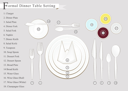 Formal Dinner, Business Dinner or Formal Dinner Table Setting Preparing for Special Occasions.