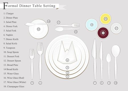 Formal Dinner, Geschäftsessen oder Formal Dinner Table Rahmen für besondere Anlässe vorbereiten.