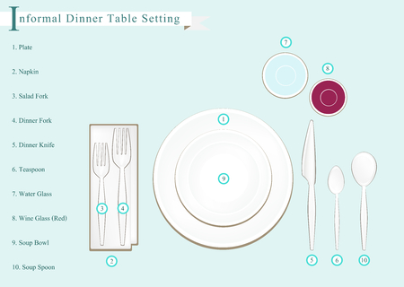occasions: Formal Dinner, Business Dinner or Formal Dinner Place Setting Preparing for Special Occasions.