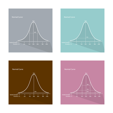 normal distribution: Flat Icons, Illustration Set of 4 Gaussian Bell or Normal Distribution Curve Banners. Illustration