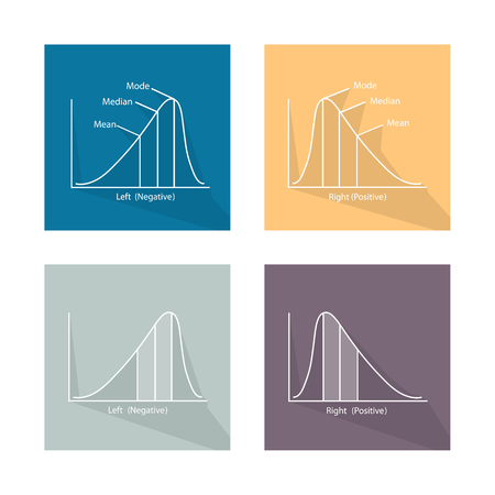 normal distribution: Flat Icons, Illustration Collection of Positve and Negative Distribution Curve and Normal Distribution Curve.