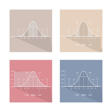 hostile: Flat Icons, Illustration Set of Standard Deviations Gaussian Bell or Normal Distribution Curve Graph.