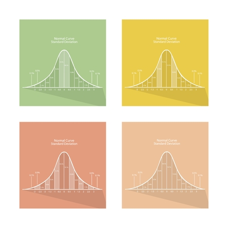 gaussian distribution: Flat Icons, Illustration Set of 4 Gaussian Bell or Normal Distribution Curve Charts. Illustration