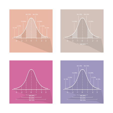 deviation: Illustration Collection of Gaussian Bell or Normal Distribution and Standard Deviation Cruve Label.