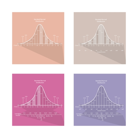gaussian distribution: Flat Icons, Illustration Set of 4 Gaussian Bell Shape or Normal Distribution Curve Charts.