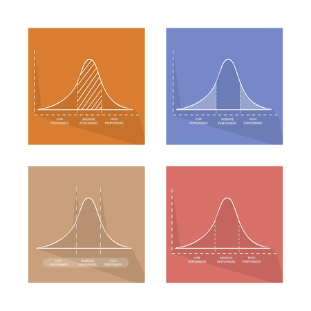 deviation: Illustration Set of Gaussian Bell Curve or Normal Distribution and Standard Deviation Cruve Chart Label.